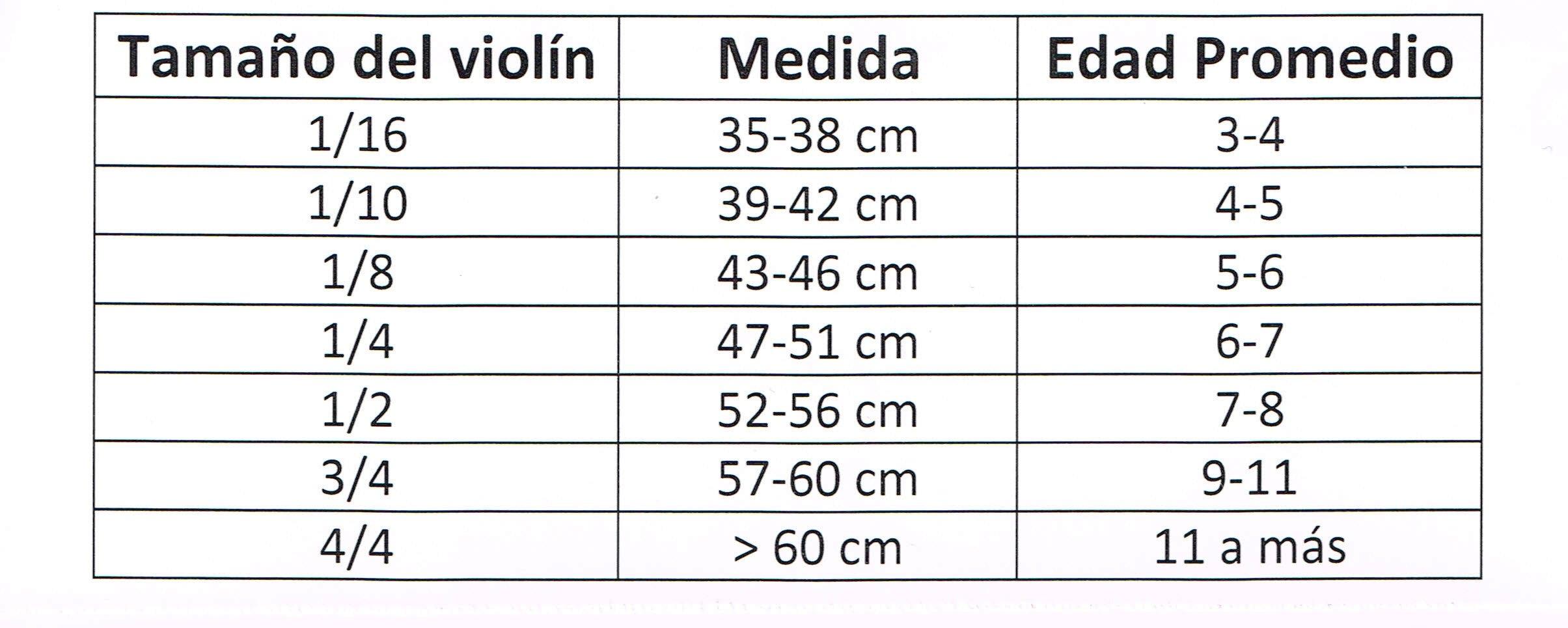 COMO TOCAR VIOLIN - MEDIDAS DEL VIOLIN